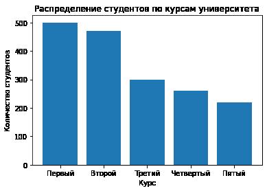 Столбчатая диаграмма. Распределение студентов по курсам университета.